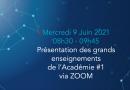 9 juin 2021 – Les grands enseignements de l'Académie Synopia #1 «Cohésion & Travail»